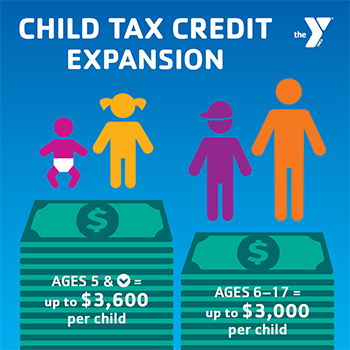 Child Tax Credit Expansion Infographic