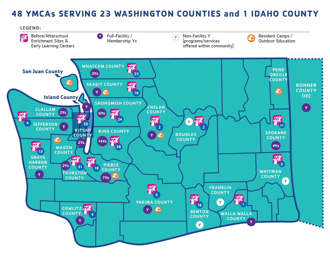 Washington State Alliance of YMCAs Contacts | YMCA of ...