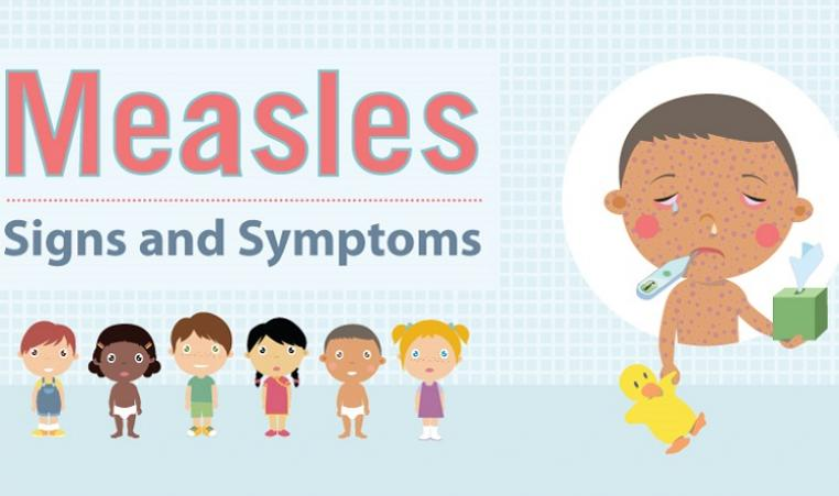 Graphic that says Measles Signs and Symptoms. Includes graphics of babies and toddlers, one with measles.